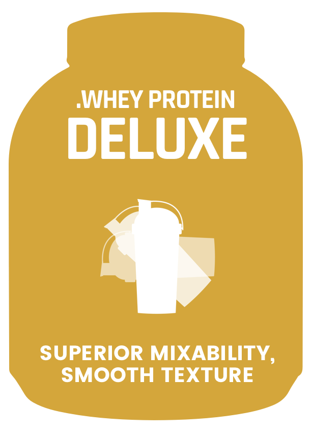Superior Mixability, Smooth Texture
